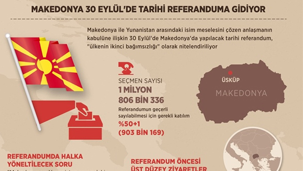 İki Makedonya sorunu: Referanduma neden gidiliyor